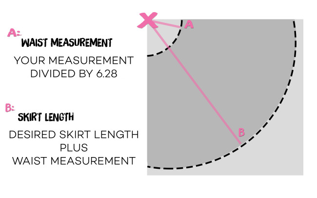 Measurements graphic